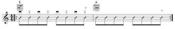 Accordi per chitarra: consigli per i cambi 3